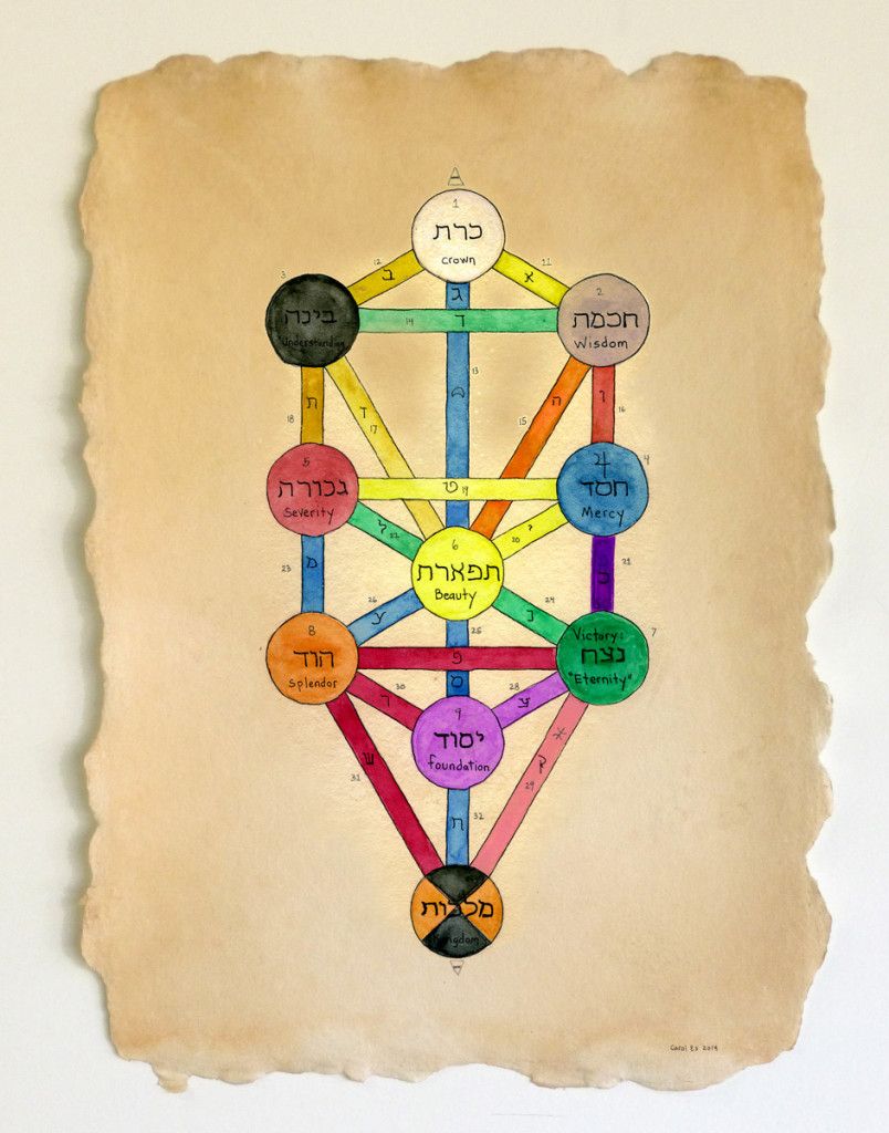 kabbalah_tree_of_life_iidetail