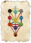 Kabbalah Tree of Life III by Carol Es