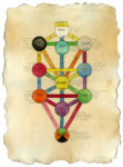 Kabbalah Tree of Life II by Carol Es