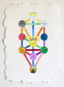 Kabbalah Tree of Life I by Carol Es